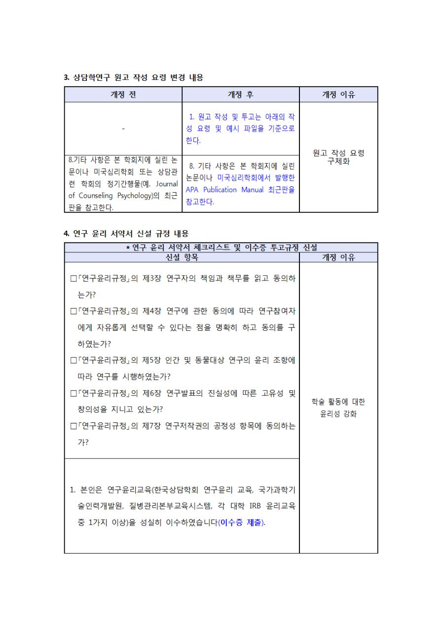 상담학연구 발간 규정 개정 및 윤리서약서 변경사항 공고문004.png